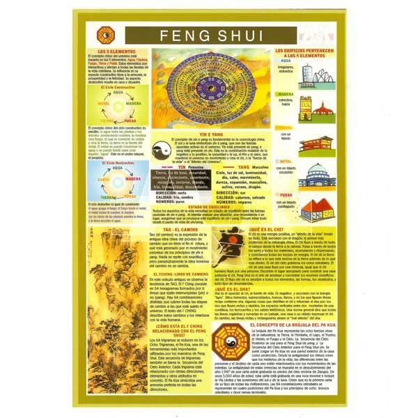 Feng shui for Feng shui para todos